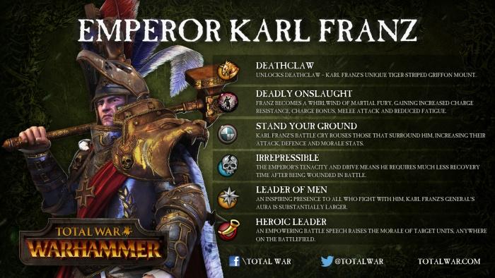 Total War Warhammer Dwarf Best Grombrindal Build
