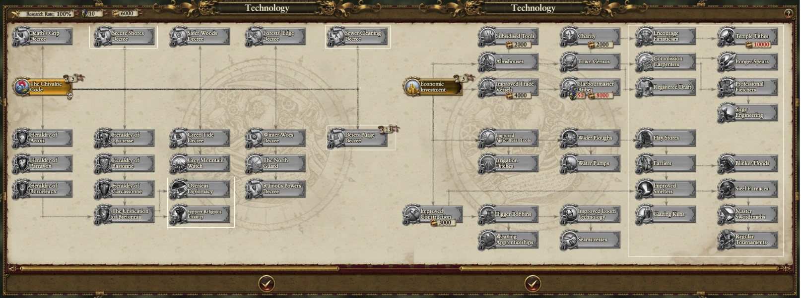 Tomb Kings Update Patch Notes and Reworking Bretonnia